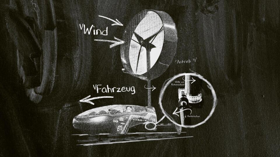 Mit dem Wind gegen den Wind