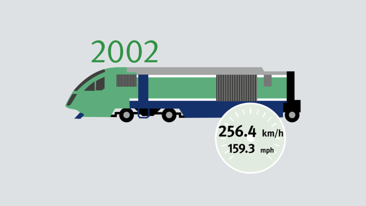 In 2002, the Talgo XXI high-speed diesel train prototype pushed/pulled by 1,150 kW- locomotives dashes through Spain at a speed of 256.4 km/h. As the fastest diesel locomotive in regular service a Krauss-Maffei Class 353 produced for the Spanish state-owned RENFE railroad operator achieves 230km/h in 1978.