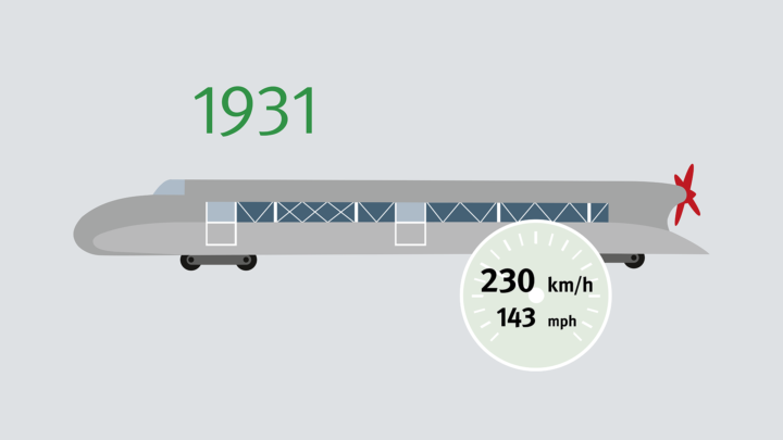 The rail-bound Zeppelin, still one-of-a-kind to date, in 1931 travels the distance from Hamburg to Berlin in just 98 minutes, propelled by a twelve-cylinder aircraft engine. Instead of a wheel drive system a propeller accelerates the train to 230 km/h – no train was faster for the next 24 years.