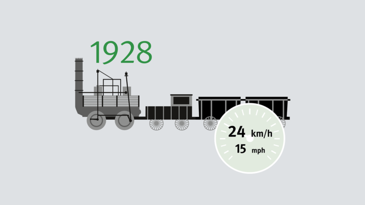 The first public train connection is established in 1825 between Stockton and Darlington in North East England. The Locomotion achieves 24 km/h. Besides steam locomotives horses continue to be used for pulling trains.
