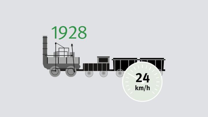 Eine erste öffentliche Zugverbindung entsteht 1825 zwischen Stockton und Darlington in Nordostengland. Die Locomotion erreicht 24 km/h. Neben Dampflokomotiven werden weiterhin Pferde für den Zugantrieb eingesetzt.