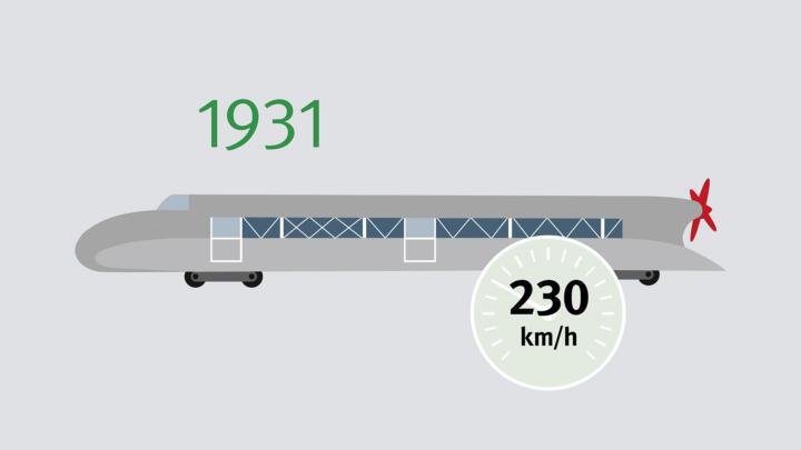Der bis heute einzigartige Schienenzeppelin fährt 1931 mit einem Zwölfzylinder-Flugmotor in nur 98 Minuten von Hamburg nach Berlin. Statt eines Radantriebs beschleunigt ein Propeller den Zug auf 230 km/h – 24 Jahre lang ist kein Zug schneller.