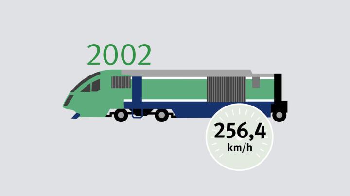 2002 rast der Dieselschnellzug-Prototyp Talgo XXI angetrieben von zwei 1.150 kW starken Loks mit 256,4 km/h durch Spanien. Als schnellste Diesellok im regulären Betrieb erreicht eine für die spanische Staatsbahn RENFE hergestellte Krauss-Maffei Class 353 im Jahr 1978 230km/h.